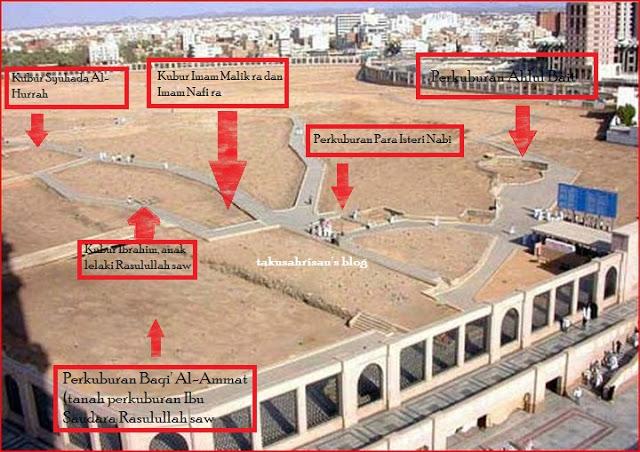 Perobohan Kuburan Baqi