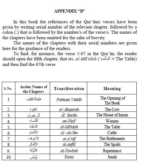 Al-Mizan: An Exegesis of the Qur'an
