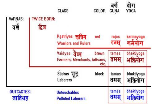Sikhism jatt caste